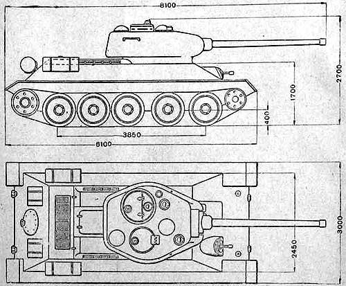 Габариты танка