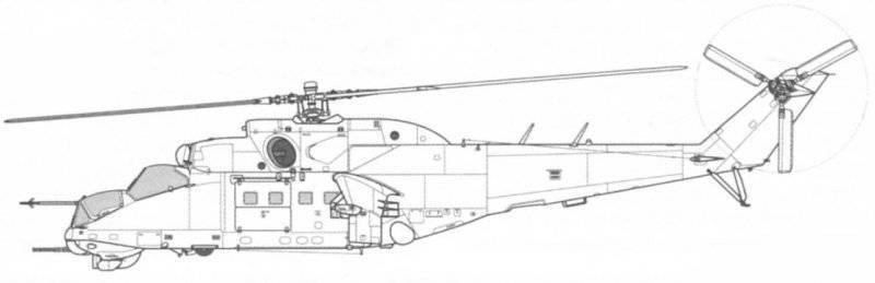 вертолёту Ми-24 (часть 2)