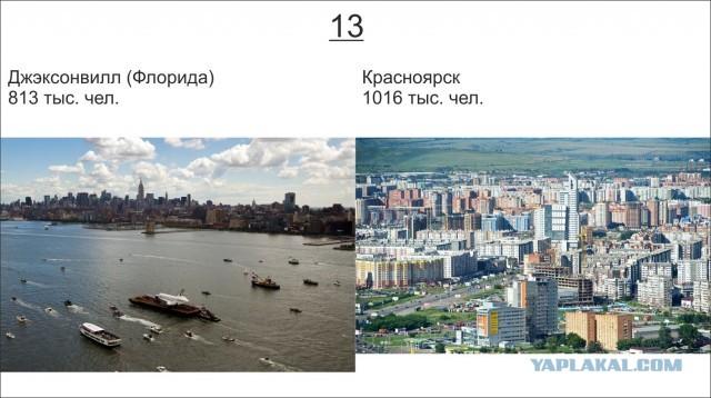 50 крупнейших городов России и США