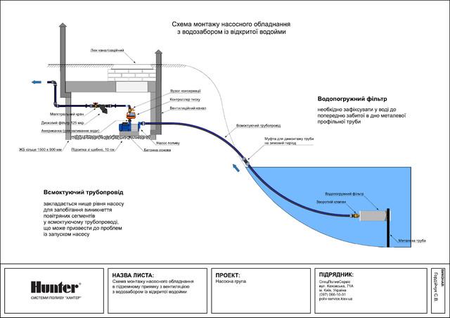 Схема монтажа насоса полива с водоёма