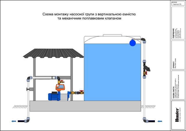 Схема монтажа насоса полива с резервуара для воды