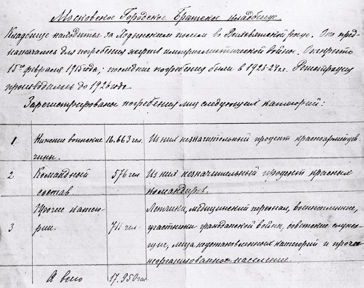 В Мемориальном парке на Соколе освятили надгробную плиту, посвященную генералам Плеве и Мансурадзе. 0_119892_7d326651_orig