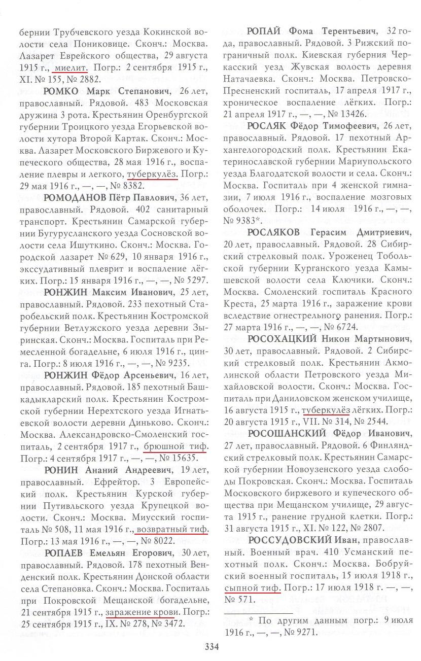 В Мемориальном парке на Соколе освятили надгробную плиту, посвященную генералам Плеве и Мансурадзе. 0_16094d_248f5b60_orig