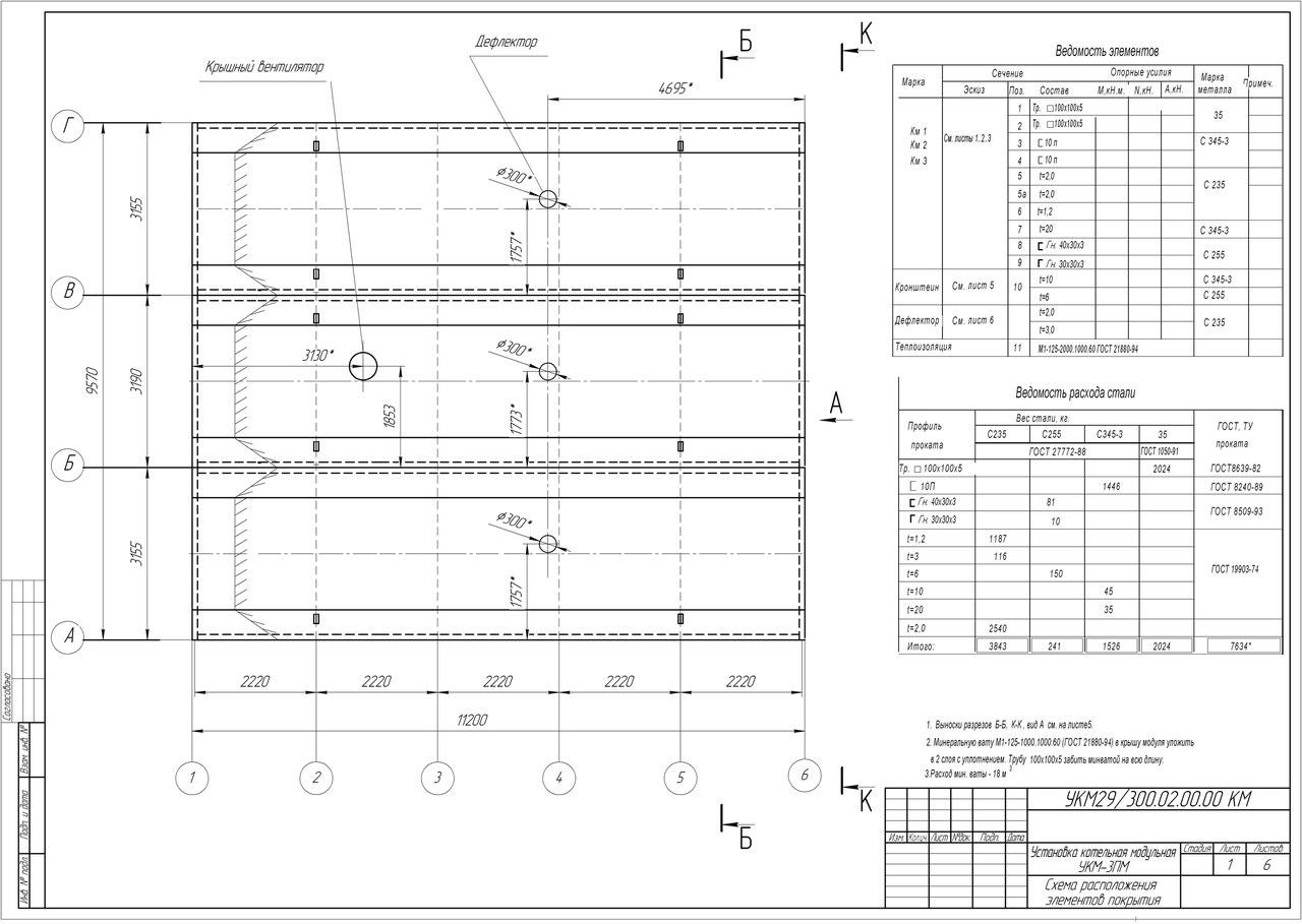 Проект и экспертиза промышленной безопасности модульной котельной для Севера