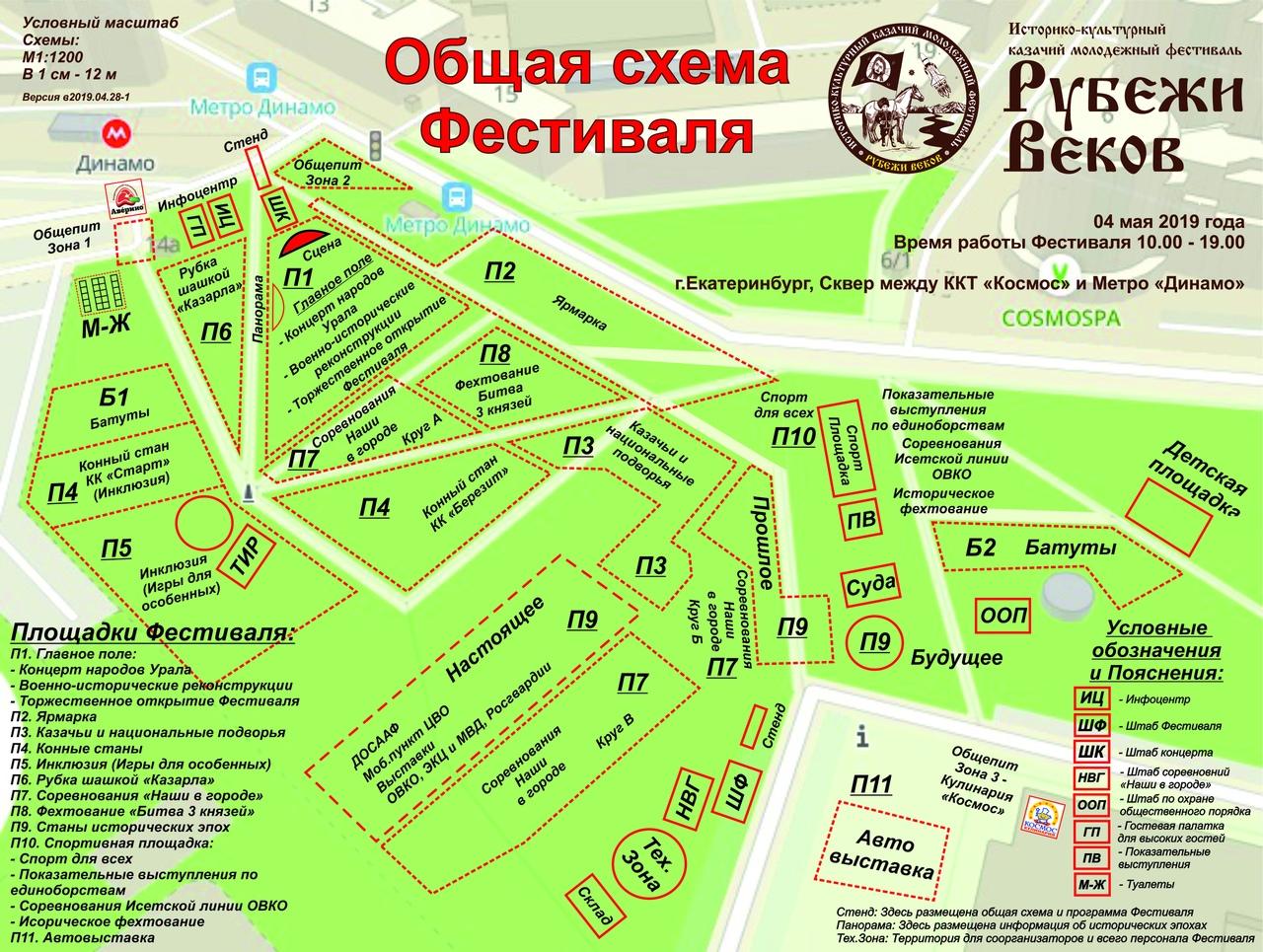 Историко-культурный казачий молодежный фестиваль Рубежи Веков