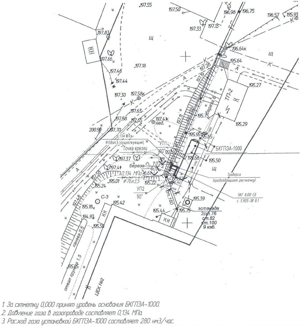 Предложение выполнения раздела План земельного участка в г. Асбесте